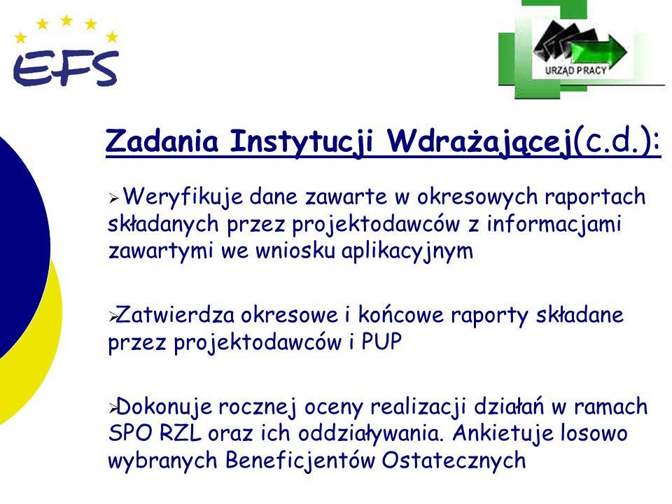22 Zadania Instytucji Wdrażającej (c.d.): Weryfikuje dane zawarte w okresowych raportach składanych przez projektodawców z informacjami zawartymi we w