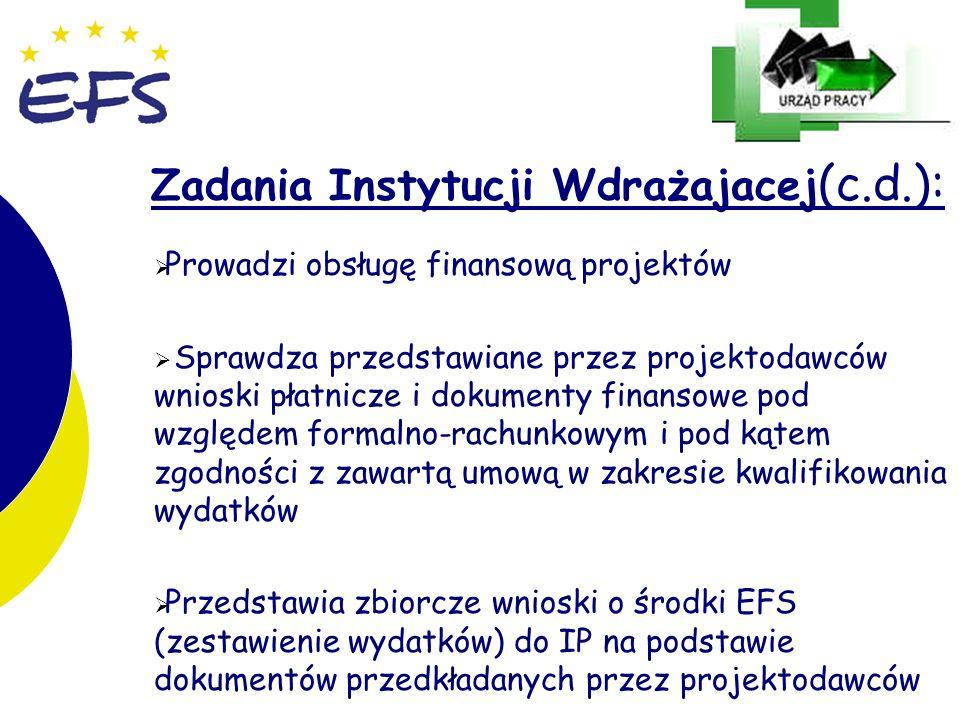 23 Zadania Instytucji Wdrażajacej (c.d.): Prowadzi obsługę finansową projektów Sprawdza przedstawiane przez projektodawców wnioski płatnicze i dokumen