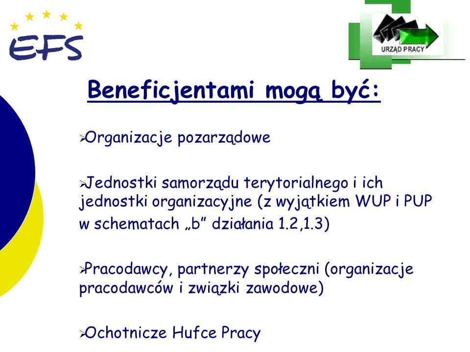 25 Beneficjentami mogą być: Organizacje pozarządowe Jednostki samorządu terytorialnego i ich jednostki organizacyjne (z wyjątkiem WUP i PUP w schemata