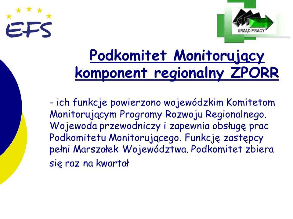 6 6 Zadania Podkomitetu Monitorującego: Nadzorowanie postępów w osiąganiu założonych celów i rezultatów wdrażania komponentu regionalnego ZPORR na podstawie wskaźników monitorowania, określonych w ZPORR i UZPORR Monitorowanie i ocena działań w zakresie promocji i upowszechniania informacji o realizacji komponentu regionalnego ZPORR