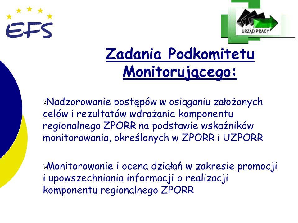 6 6 Zadania Podkomitetu Monitorującego: Nadzorowanie postępów w osiąganiu założonych celów i rezultatów wdrażania komponentu regionalnego ZPORR na pod