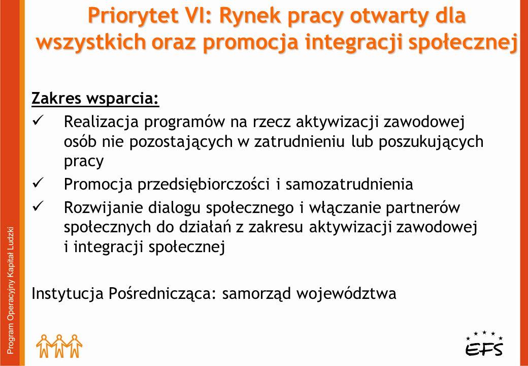 Zakres wsparcia: Wsparcie rozwoju kadr przedsiębiorstw w regionie (ogólne i specjalistyczne szkolenia, doradztwo) Zarządzanie zmianą gospodarczą (pomoc szkoleniowa dla pracowników restrukturyzowanych przedsiębiorstw oraz wsparcie pracodawców przechodzących restrukturyzację) Transfer wiedzy (budowa sieci współpracy między światem nauki i światem przedsiębiorstw) Instytucja Pośrednicząca: samorząd województwa Priorytet VII: Regionalne kadry gospodarki