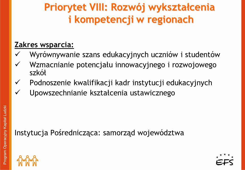 Zakres wsparcia: Wyrównywanie szans edukacyjnych uczniów i studentów Wzmacnianie potencjału innowacyjnego i rozwojowego szkół Podnoszenie kwalifikacji kadr instytucji edukacyjnych Upowszechnianie kształcenia ustawicznego Instytucja Pośrednicząca: samorząd województwa Priorytet VIII: Rozwój wykształcenia i kompetencji w regionach