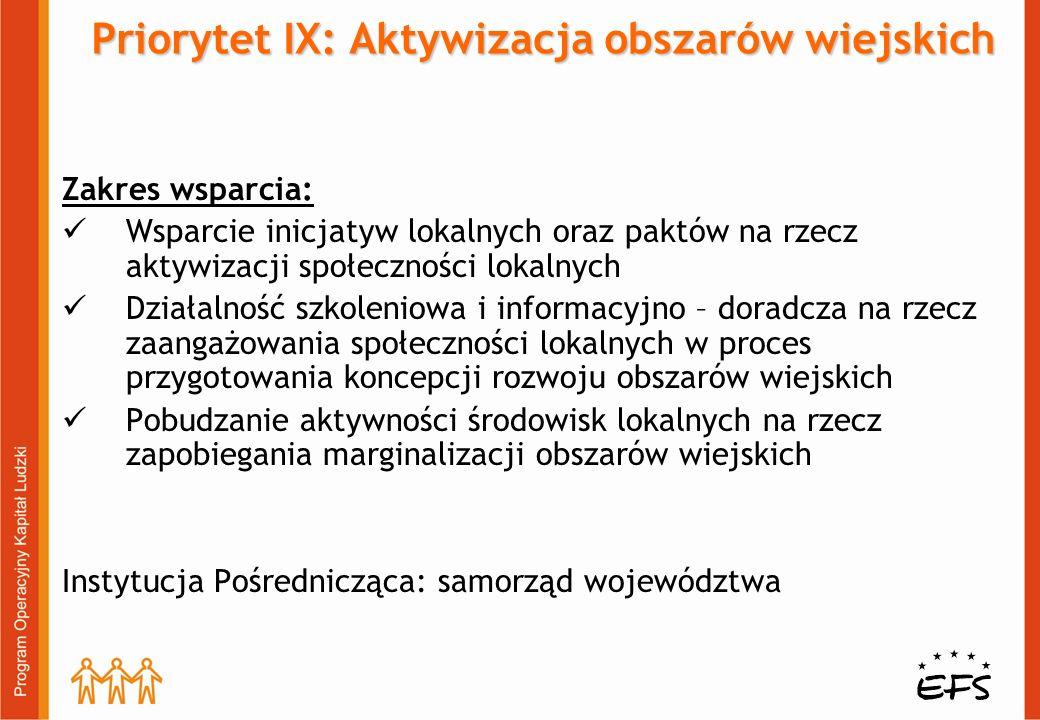 Zakres wsparcia: Wsparcie inicjatyw lokalnych oraz paktów na rzecz aktywizacji społeczności lokalnych Działalność szkoleniowa i informacyjno – doradcza na rzecz zaangażowania społeczności lokalnych w proces przygotowania koncepcji rozwoju obszarów wiejskich Pobudzanie aktywności środowisk lokalnych na rzecz zapobiegania marginalizacji obszarów wiejskich Instytucja Pośrednicząca: samorząd województwa Priorytet IX: Aktywizacja obszarów wiejskich