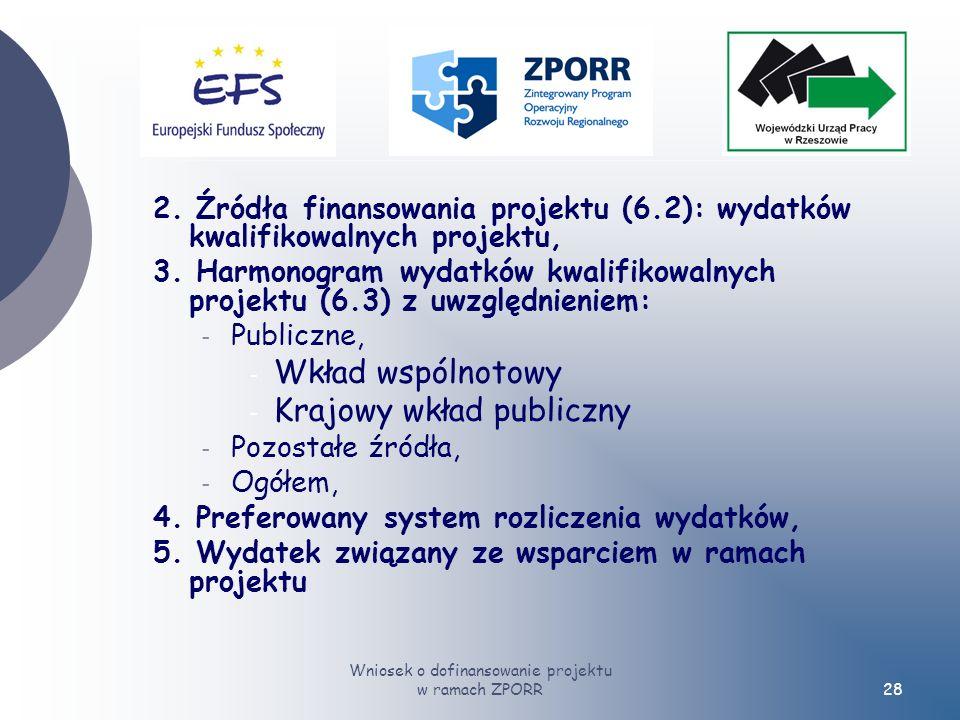 Wniosek o dofinansowanie projektu w ramach ZPORR28 2.