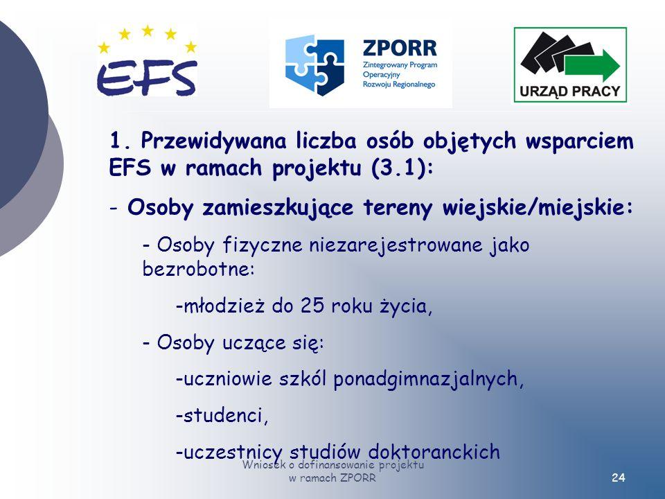 Wniosek o dofinansowanie projektu w ramach ZPORR24 1.