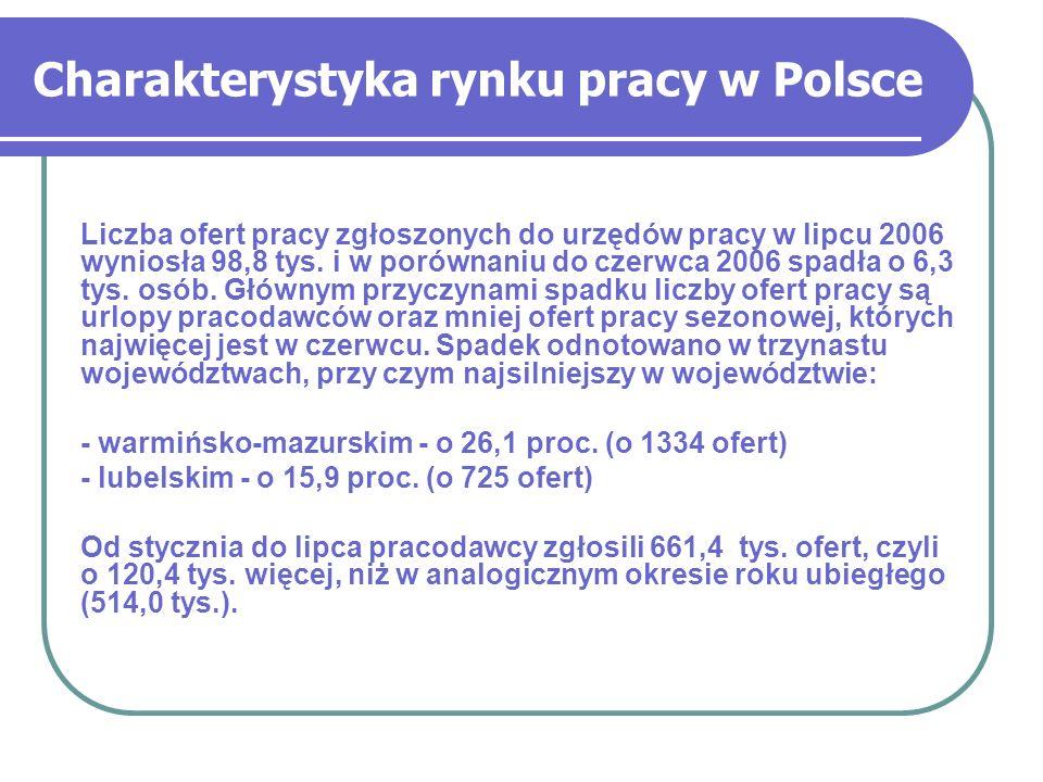 Charakterystyka rynku pracy w Polsce Liczba ofert pracy zgłoszonych do urzędów pracy w lipcu 2006 wyniosła 98,8 tys. i w porównaniu do czerwca 2006 sp