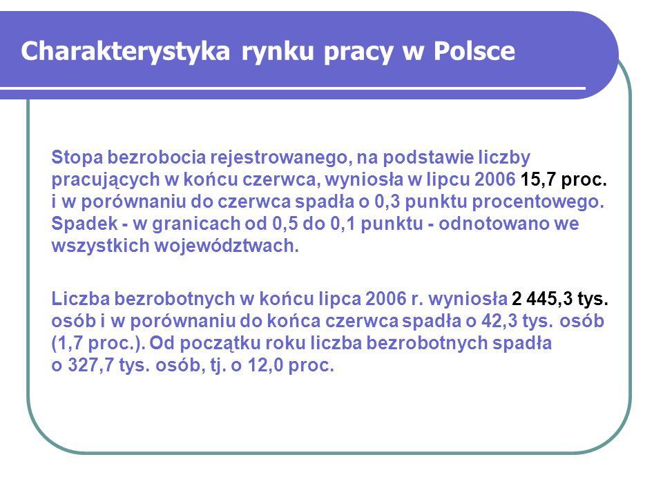Charakterystyka rynku pracy w Polsce Stopa bezrobocia rejestrowanego, na podstawie liczby pracujących w końcu czerwca, wyniosła w lipcu 2006 15,7 proc