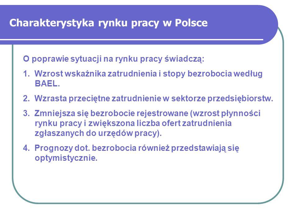 Charakterystyka rynku pracy w Polsce O poprawie sytuacji na rynku pracy świadczą: 1. Wzrost wskaźnika zatrudnienia i stopy bezrobocia według BAEL. 2.