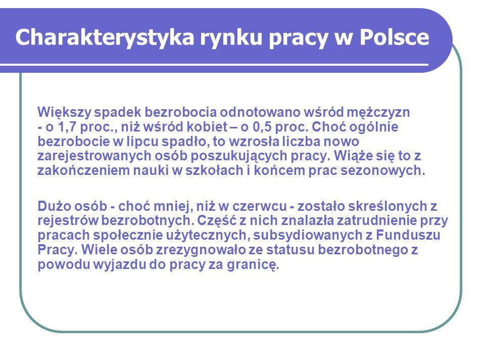 Charakterystyka rynku pracy w Polsce Większy spadek bezrobocia odnotowano wśród mężczyzn - o 1,7 proc., niż wśród kobiet – o 0,5 proc. Choć ogólnie be