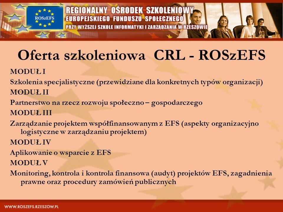 Oferta szkoleniowa CRL - ROSzEFS MODUŁ I Szkolenia specjalistyczne (przewidziane dla konkretnych typów organizacji) MODUŁ II Partnerstwo na rzecz rozw