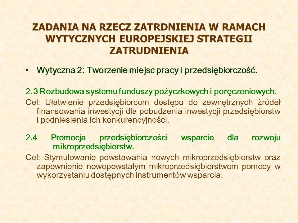 ZADANIA NA RZECZ ZATRDNIENIA W RAMACH WYTYCZNYCH EUROPEJSKIEJ STRATEGII ZATRUDNIENIA Wytyczna 2: Tworzenie miejsc pracy i przedsiębiorczość. 2.3 Rozbu