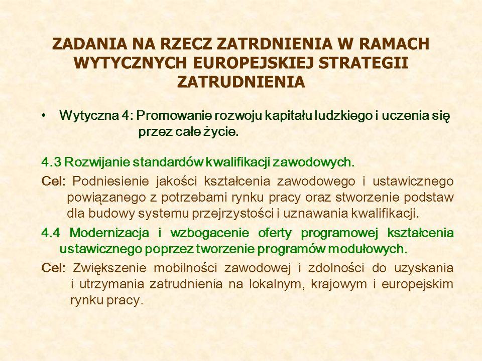 ZADANIA NA RZECZ ZATRDNIENIA W RAMACH WYTYCZNYCH EUROPEJSKIEJ STRATEGII ZATRUDNIENIA Wytyczna 4: Promowanie rozwoju kapitału ludzkiego i uczenia się p