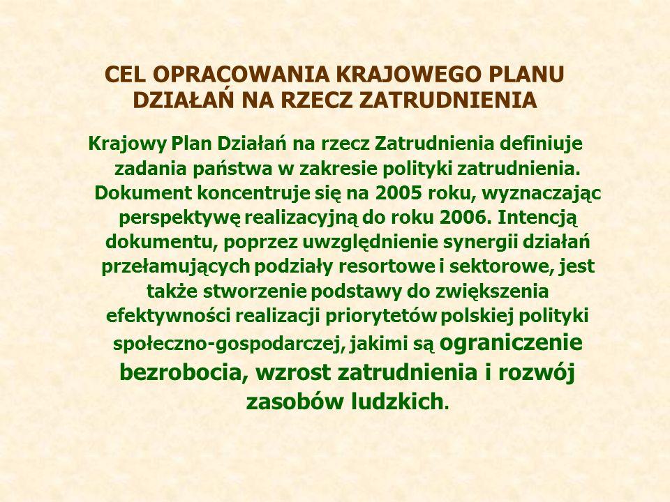 CEL OPRACOWANIA KRAJOWEGO PLANU DZIAŁAŃ NA RZECZ ZATRUDNIENIA Krajowy Plan Działań na rzecz Zatrudnienia definiuje zadania państwa w zakresie polityki zatrudnienia.