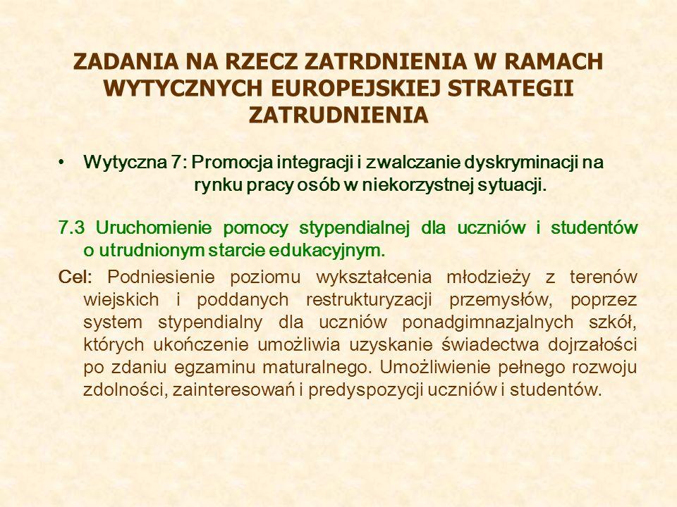 ZADANIA NA RZECZ ZATRDNIENIA W RAMACH WYTYCZNYCH EUROPEJSKIEJ STRATEGII ZATRUDNIENIA Wytyczna 7: Promocja integracji i zwalczanie dyskryminacji na rynku pracy osób w niekorzystnej sytuacji.
