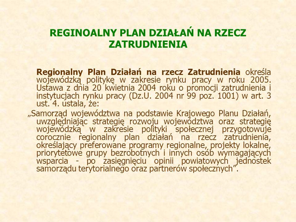 REGINOALNY PLAN DZIAŁAŃ NA RZECZ ZATRUDNIENIA Regionalny Plan Działań na rzecz Zatrudnienia określa wojewódzką politykę w zakresie rynku pracy w roku 2005.