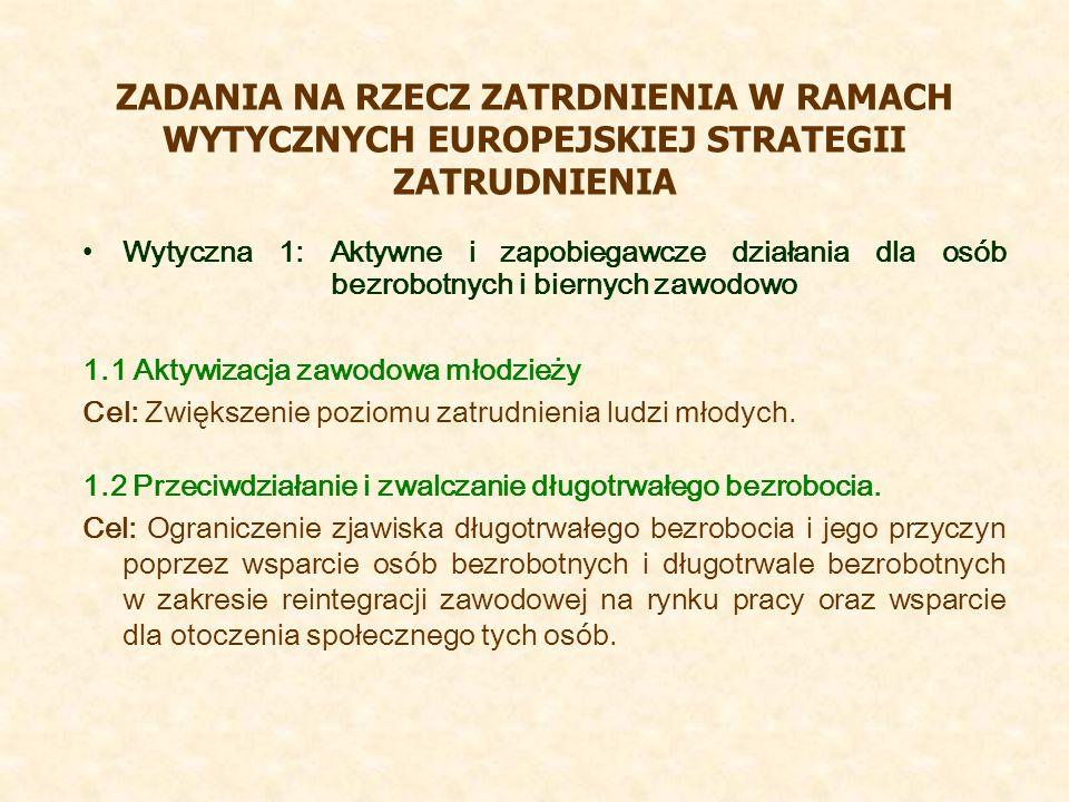 ZADANIA NA RZECZ ZATRDNIENIA W RAMACH WYTYCZNYCH EUROPEJSKIEJ STRATEGII ZATRUDNIENIA Wytyczna 1: Aktywne i zapobiegawcze działania dla osób bezrobotny