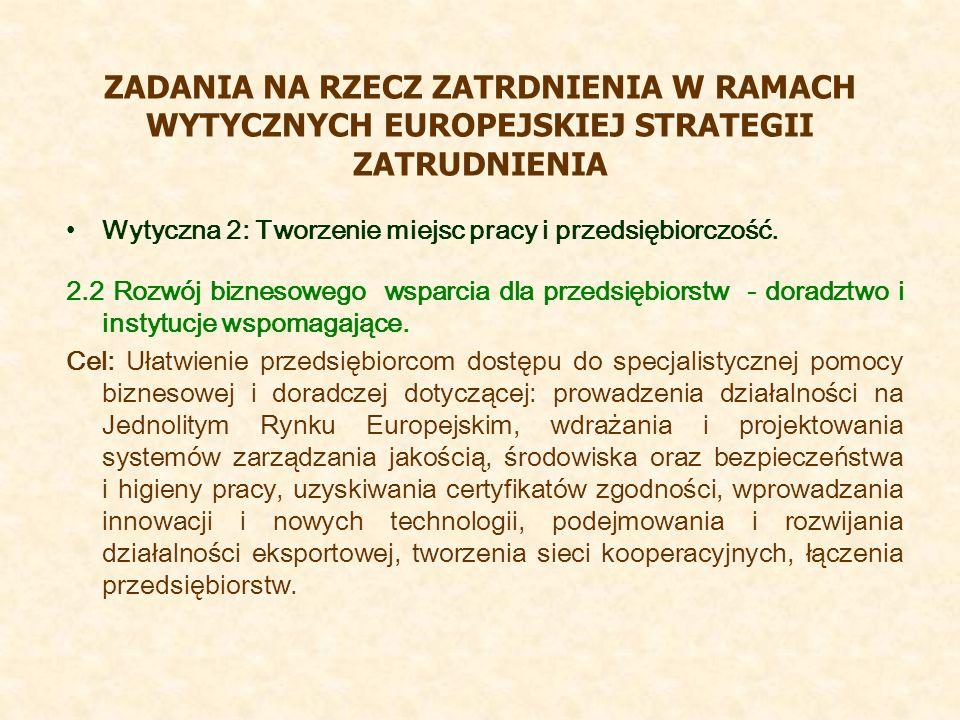 ZADANIA NA RZECZ ZATRDNIENIA W RAMACH WYTYCZNYCH EUROPEJSKIEJ STRATEGII ZATRUDNIENIA Wytyczna 2: Tworzenie miejsc pracy i przedsiębiorczość. 2.2 Rozwó