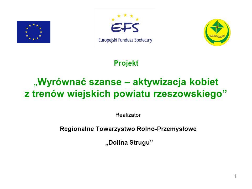 1 Projekt Wyrównać szanse – aktywizacja kobiet z trenów wiejskich powiatu rzeszowskiego Realizator Regionalne Towarzystwo Rolno-Przemysłowe Dolina Str