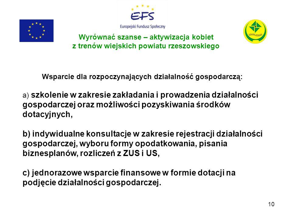 10 Wyrównać szanse – aktywizacja kobiet z trenów wiejskich powiatu rzeszowskiego Wsparcie dla rozpoczynających działalność gospodarczą: a) szkolenie w