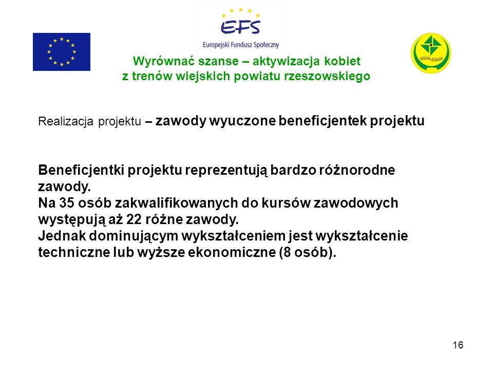 16 Wyrównać szanse – aktywizacja kobiet z trenów wiejskich powiatu rzeszowskiego Realizacja projektu – zawody wyuczone beneficjentek projektu Beneficj