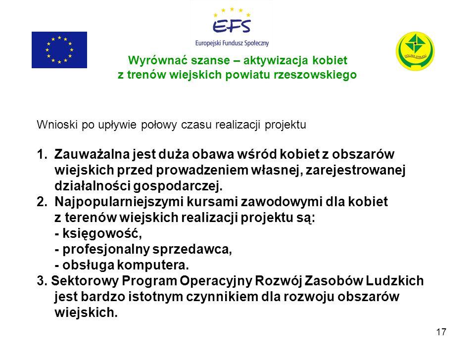 17 Wyrównać szanse – aktywizacja kobiet z trenów wiejskich powiatu rzeszowskiego Wnioski po upływie połowy czasu realizacji projektu 1.Zauważalna jest