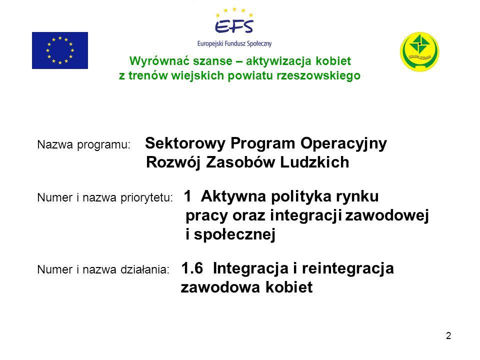 2 Wyrównać szanse – aktywizacja kobiet z trenów wiejskich powiatu rzeszowskiego Nazwa programu: Sektorowy Program Operacyjny Rozwój Zasobów Ludzkich N