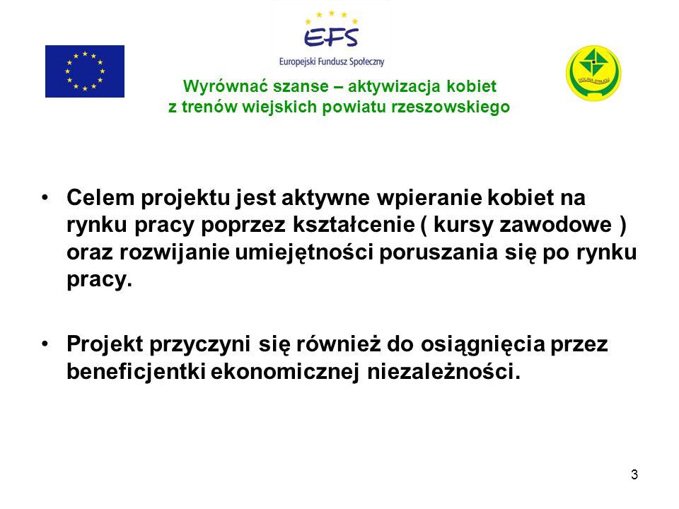 3 Wyrównać szanse – aktywizacja kobiet z trenów wiejskich powiatu rzeszowskiego Celem projektu jest aktywne wpieranie kobiet na rynku pracy poprzez ks