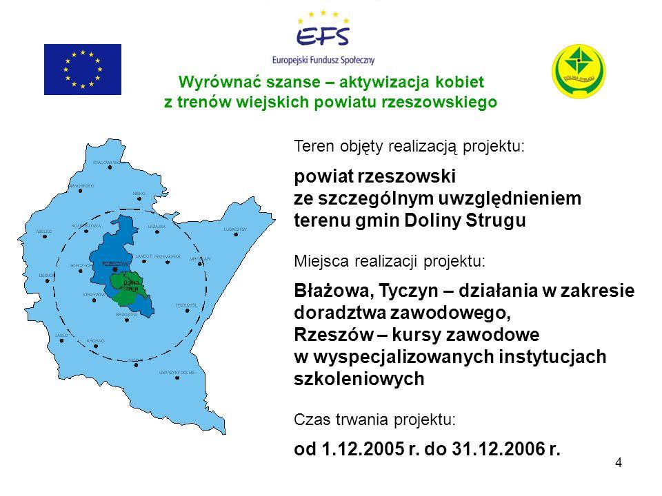 4 Wyrównać szanse – aktywizacja kobiet z trenów wiejskich powiatu rzeszowskiego Teren objęty realizacją projektu: powiat rzeszowski ze szczególnym uwz