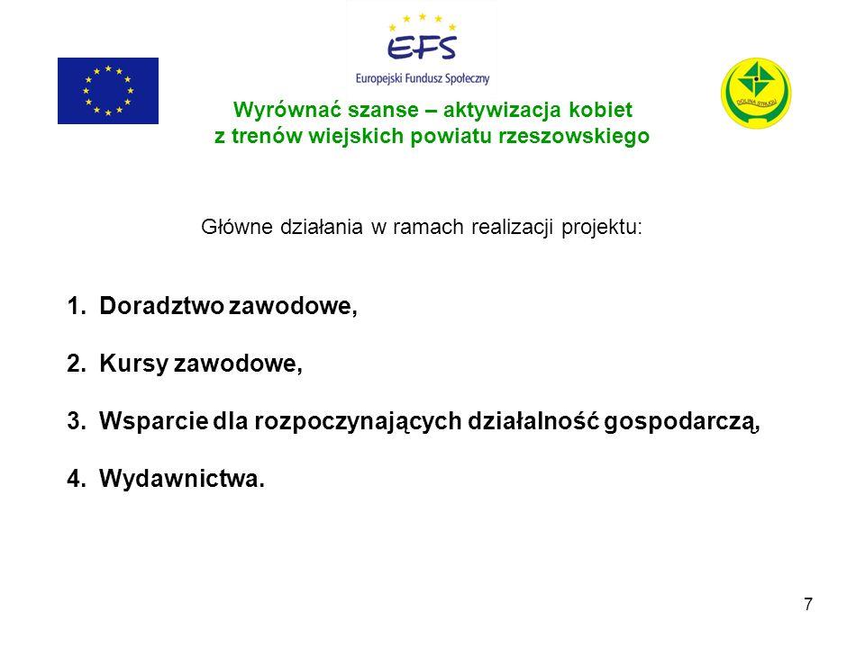 7 Wyrównać szanse – aktywizacja kobiet z trenów wiejskich powiatu rzeszowskiego Główne działania w ramach realizacji projektu: 1.Doradztwo zawodowe, 2