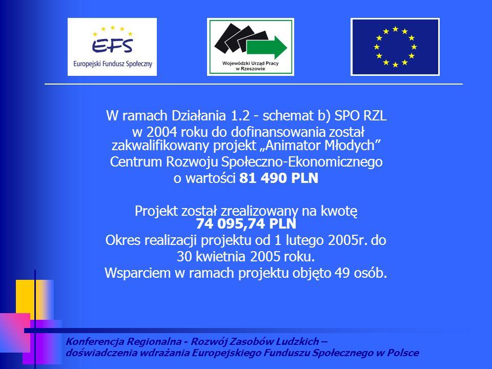 Konferencja Regionalna - Rozwój Zasobów Ludzkich – doświadczenia wdrażania Europejskiego Funduszu Społecznego w Polsce W ramach Działania 1.2 - schemat b) SPO RZL w 2004 roku do dofinansowania został zakwalifikowany projekt Animator Młodych Centrum Rozwoju Społeczno-Ekonomicznego o wartości 81 490 PLN Projekt został zrealizowany na kwotę 74 095,74 PLN Okres realizacji projektu od 1 lutego 2005r.