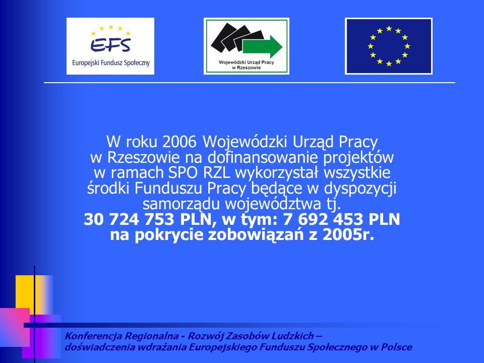 Konferencja Regionalna - Rozwój Zasobów Ludzkich – doświadczenia wdrażania Europejskiego Funduszu Społecznego w Polsce W roku 2006 Wojewódzki Urząd Pr