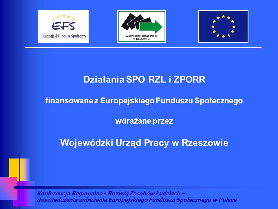 Konferencja Regionalna - Rozwój Zasobów Ludzkich – doświadczenia wdrażania Europejskiego Funduszu Społecznego w Polsce Rezultaty w Działaniach 1.2 i 1.3 SPO RZL - staże / przygotowanie zawodowe w miejscu pracy – 12 066 osób - szkolenia mające na celu dostosowanie kwalifikacji do potrzeb rynku pracy poprzez nabycie kwalifikacji, podniesienie kwalifikacji lub ich zmianę – 4 590 osób - doradztwo, szkolenia oraz przyznanie jednorazowych środków na podjęcie działalności gospodarczej – 1 177 osób