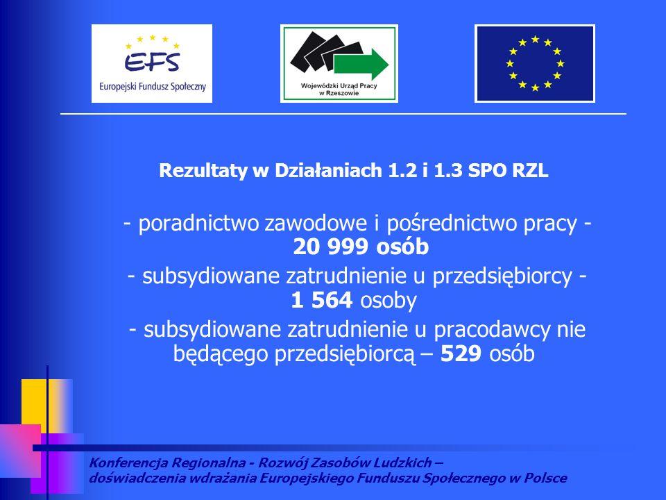 Konferencja Regionalna - Rozwój Zasobów Ludzkich – doświadczenia wdrażania Europejskiego Funduszu Społecznego w Polsce Rezultaty w Działaniach 1.2 i 1