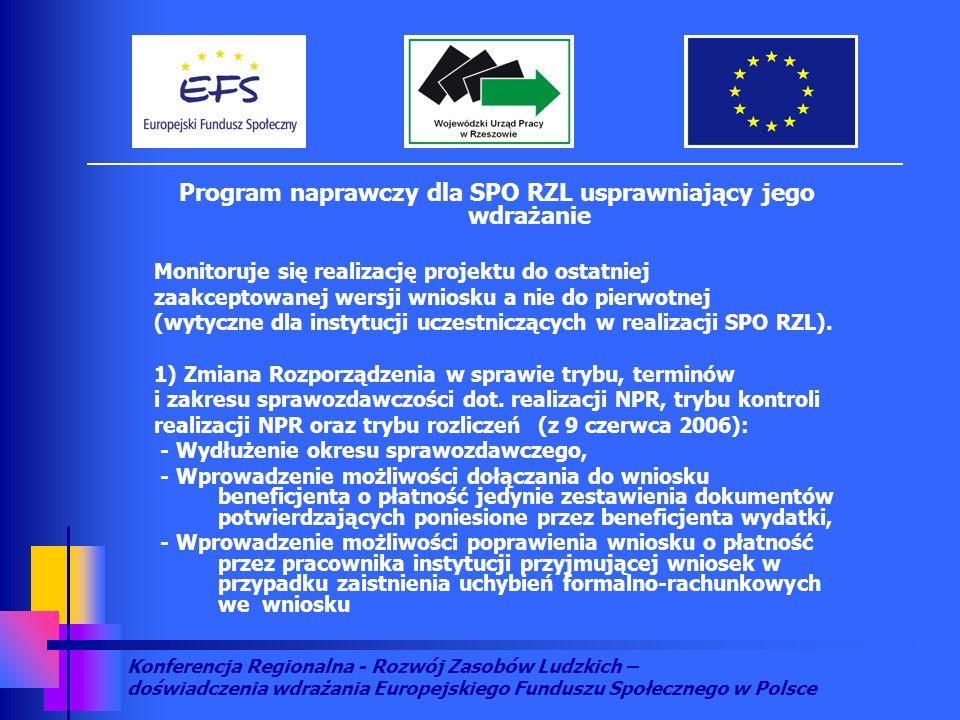 Konferencja Regionalna - Rozwój Zasobów Ludzkich – doświadczenia wdrażania Europejskiego Funduszu Społecznego w Polsce Program naprawczy dla SPO RZL usprawniający jego wdrażanie Monitoruje się realizację projektu do ostatniej zaakceptowanej wersji wniosku a nie do pierwotnej (wytyczne dla instytucji uczestniczących w realizacji SPO RZL).