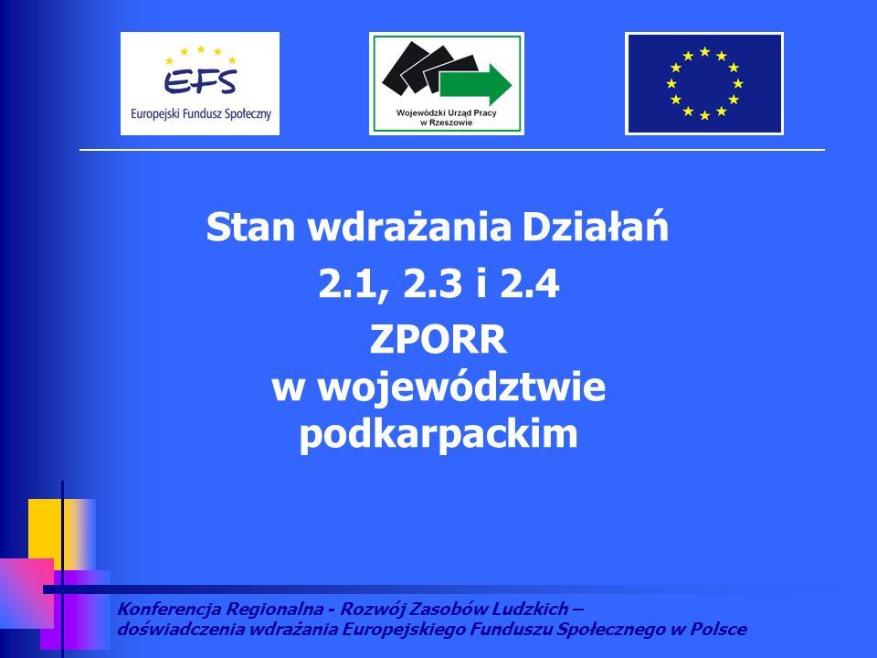 Konferencja Regionalna - Rozwój Zasobów Ludzkich – doświadczenia wdrażania Europejskiego Funduszu Społecznego w Polsce Stan wdrażania Działań 2.1, 2.3