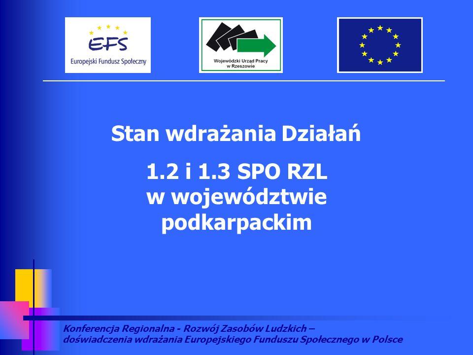 Konferencja Regionalna - Rozwój Zasobów Ludzkich – doświadczenia wdrażania Europejskiego Funduszu Społecznego w Polsce Stan wdrażania Działań 1.2 i 1.