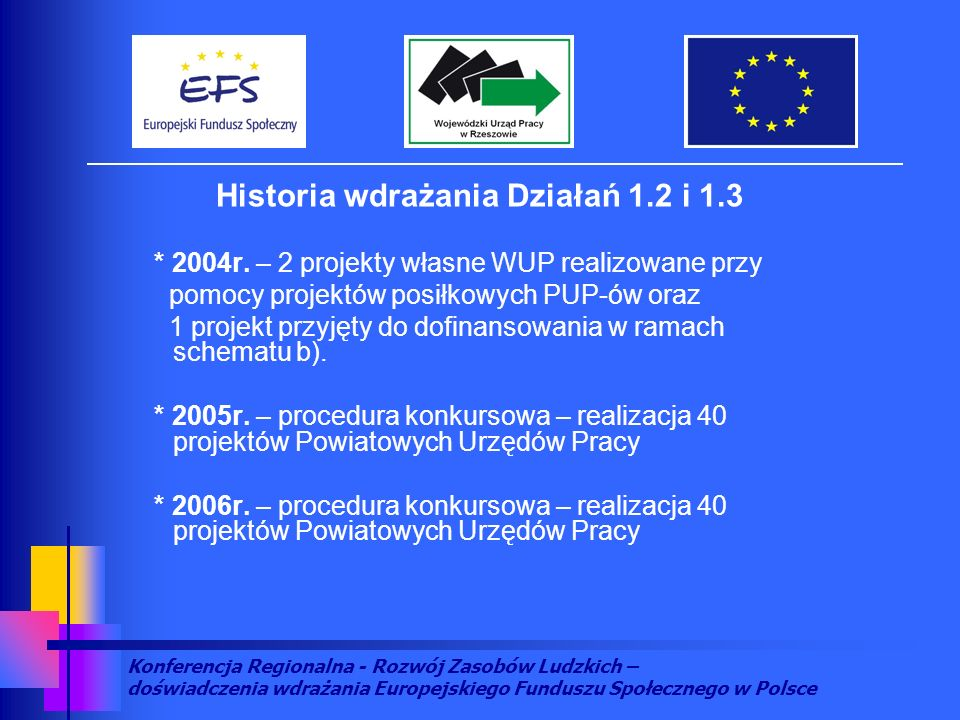 Konferencja Regionalna - Rozwój Zasobów Ludzkich – doświadczenia wdrażania Europejskiego Funduszu Społecznego w Polsce Podsumowanie Działania 1.2 SPO RZL od początku jego realizacji : Liczba złożonych wniosków: 46 Wartość złożonych wniosków (wkład EFS): 45 459 902,40 Liczba podpisanych umów: 44 Wartość podpisanych umów – po aneksach (wkład EFS): 46 105 184 PLN Wartość wydatkowanych środków na koniec czerwca 2006r.