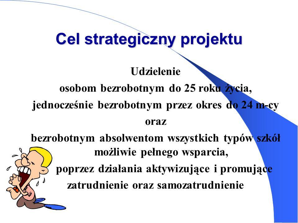 Cel strategiczny projektu Udzielenie osobom bezrobotnym do 25 roku życia, jednocześnie bezrobotnym przez okres do 24 m-cy oraz bezrobotnym absolwentom