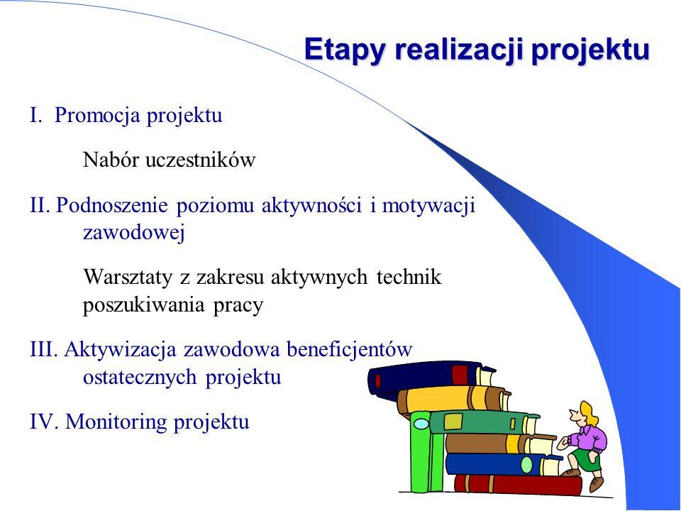 I. Promocja projektu Nabór uczestników II. Podnoszenie poziomu aktywności i motywacji zawodowej Warsztaty z zakresu aktywnych technik poszukiwania pra