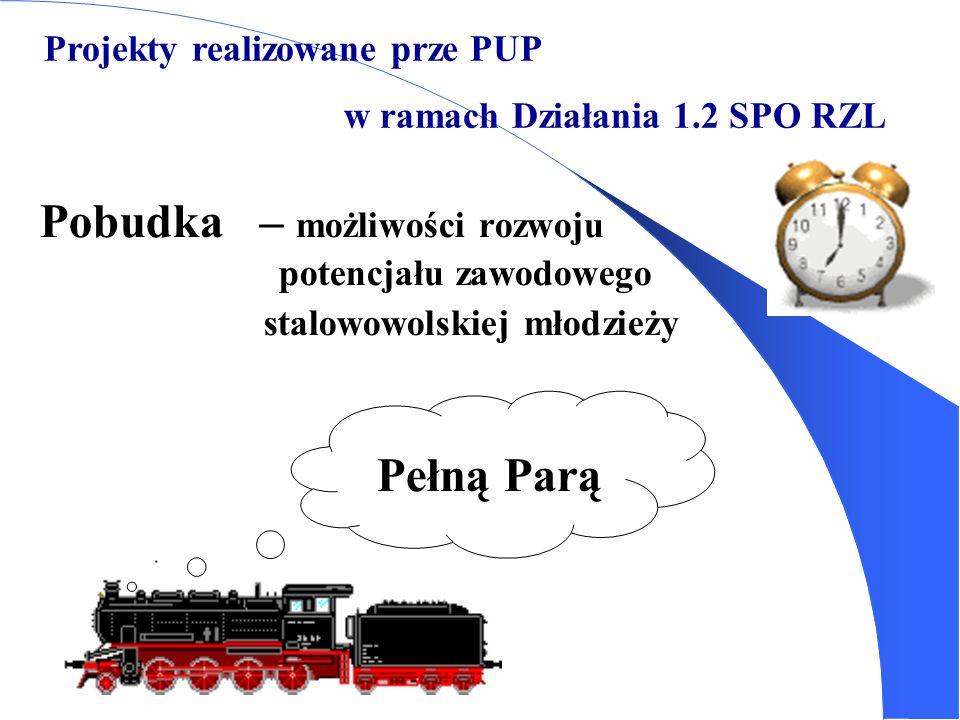 Pobudka – możliwości rozwoju potencjału zawodowego stalowowolskiej młodzieży Pełną Parą Projekty realizowane prze PUP w ramach Działania 1.2 SPO RZL