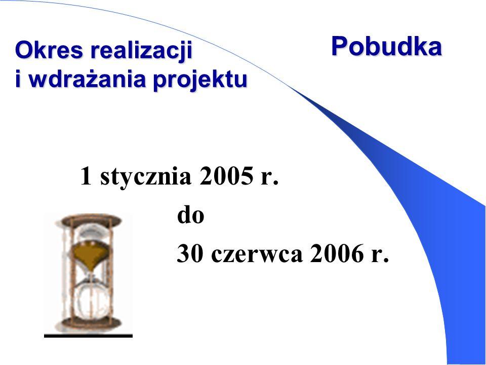 Okres realizacji i wdrażania projektu 1 stycznia 2005 r. do 30 czerwca 2006 r. Pobudka
