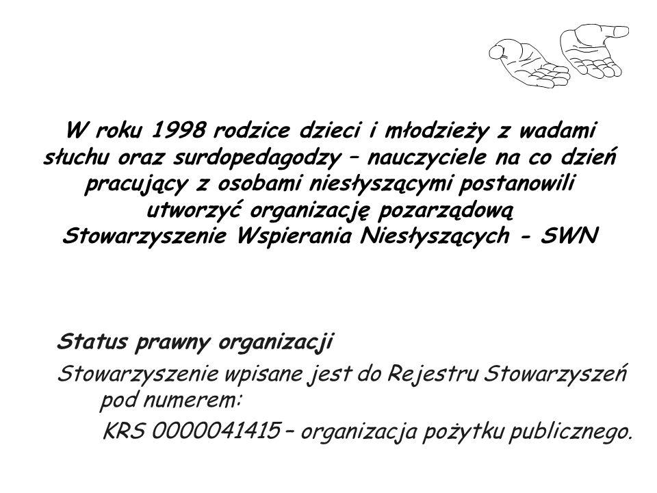 Centrum Aktywizacji Osób Niepełnosprawnych przy Stowarzyszeniu Wspierania Niesłyszących w Przemyślu Czas trwania projektu: 1.07.2005 – 31.03.2007 Koszt projektu: 312.413,00 zł Projekt współfinansowany ze środków Unii Europejskiej w ramach Europejskiego Funduszu Społecznego oraz PFRON, Działanie 1.4 schemat a) SPO RZL.