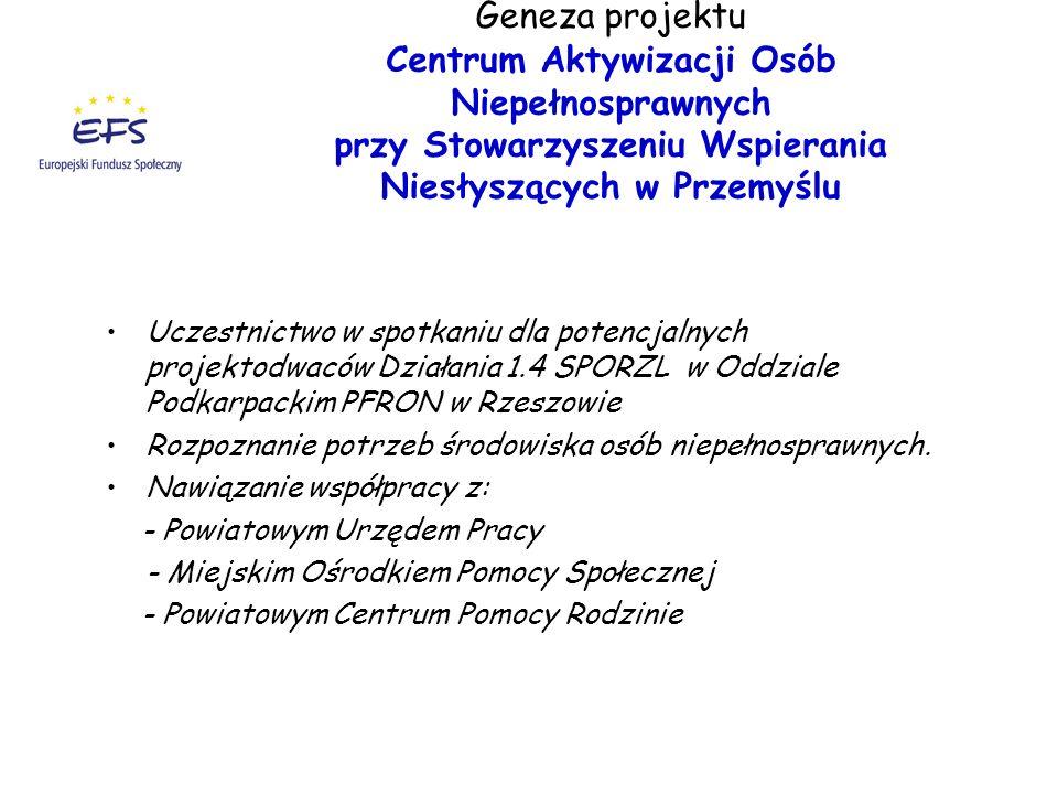 Geneza projektu Centrum Aktywizacji Osób Niepełnosprawnych przy Stowarzyszeniu Wspierania Niesłyszących w Przemyślu Uczestnictwo w spotkaniu dla poten