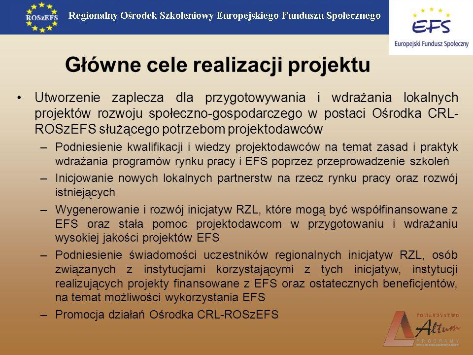 Główne cele realizacji projektu Utworzenie zaplecza dla przygotowywania i wdrażania lokalnych projektów rozwoju społeczno-gospodarczego w postaci Ośro