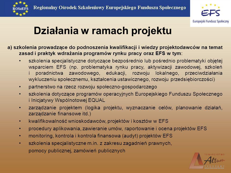 Działania w ramach projektu a) szkolenia prowadzące do podnoszenia kwalifikacji i wiedzy projektodawców na temat zasad i praktyk wdrażania programów r