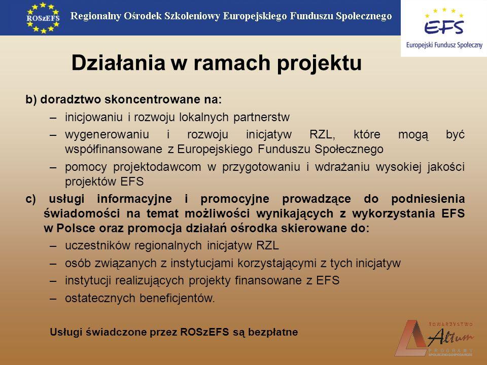Działania w ramach projektu b) doradztwo skoncentrowane na: –inicjowaniu i rozwoju lokalnych partnerstw –wygenerowaniu i rozwoju inicjatyw RZL, które
