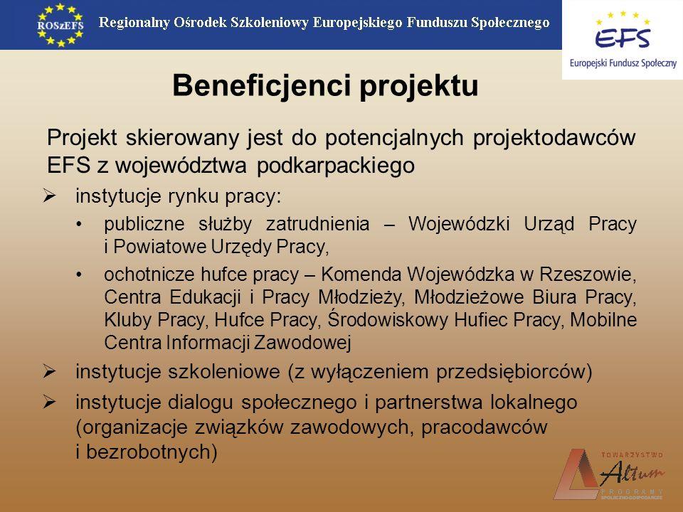 Beneficjenci projektu Projekt skierowany jest do potencjalnych projektodawców EFS z województwa podkarpackiego instytucje rynku pracy: publiczne służb