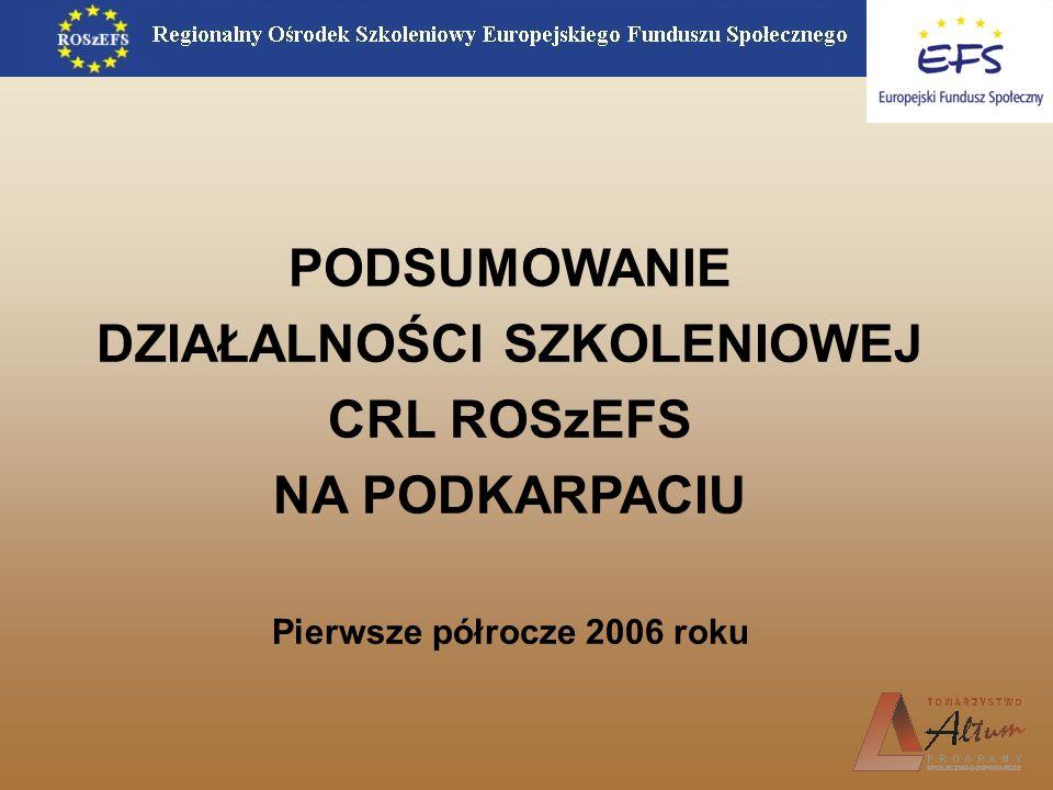 PODSUMOWANIE DZIAŁALNOŚCI SZKOLENIOWEJ CRL ROSzEFS NA PODKARPACIU Pierwsze półrocze 2006 roku