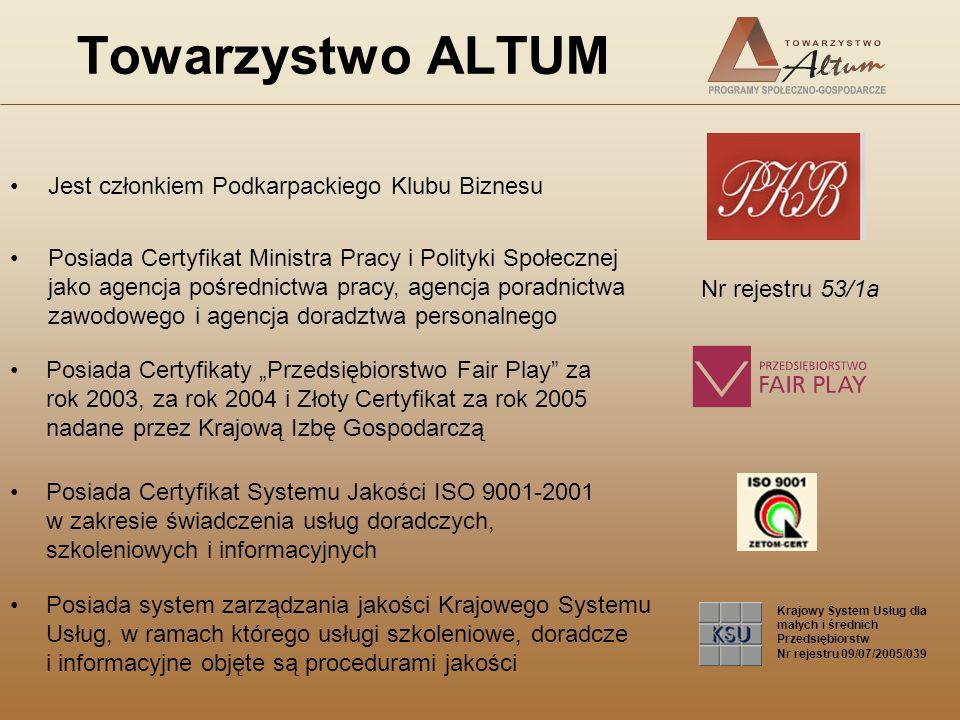 Towarzystwo ALTUM Krajowy System Usług dla małych i średnich Przedsiębiorstw Nr rejestru 09/07/2005/039 Posiada Certyfikat Ministra Pracy i Polityki S